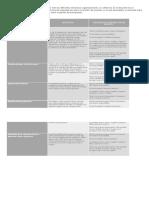 Preguntas dinamizadoras unidad 3 gerencia de proyectos