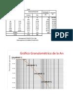 Analisis-Granulométrico(T.Concreto)