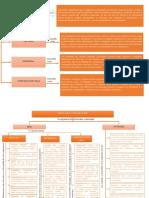 sintesis BC LyC_.pdf
