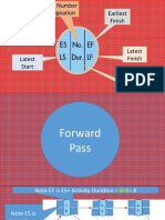 Project Management_CPM_Procedure_AND_Network_Drawing.pptx