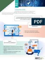 1.3_infografía Competencias digitales docentes