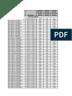 ,DSID=a0ae8a5f098335a7afc023991e2ba941,DanaInfo=iswagelok+PA