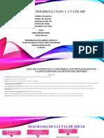 Desarrollo_paso_2_3_y_4_de_ABP_GRUPO_403023_210 (2).pptx