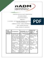 S1. Actividad 1. Las Condiciones Laborales y Los Sistemas de Pensamiento Entorno a La Producción