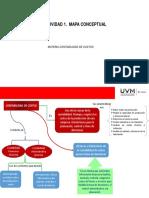 Actividad 1 Mapa Conceptual Contabilidad de Costos