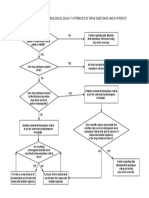 ICH Q6 Decision tree  for Microbiology d.pdf