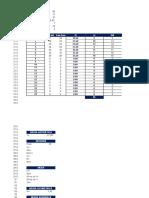 Distribución de frecuencia con medidas de tendencia centrales