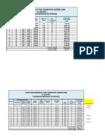 STEEL REQUIREMENT & BOQ  18m CG (SSM-MOHANNIA).xlsx