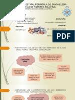 Metales Ferrosos.pptx