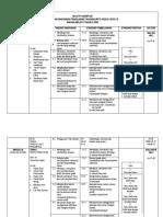 TAHUN 3_SEMAKAN RPT BM.doc