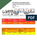 tabella-sintomi.pdf