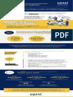 Cessi - Infografía - Ley de Economía Del Conocimiento