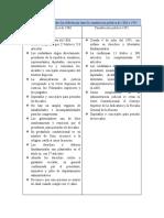 Constitución política de 1886