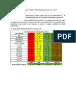 NECESIDADES NUTRICIONALES Y PLAN DE FERTILIZACION DE UN CULTIVO DE FRESA