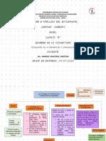 TECNOLOGÍAS DE LA INFORMACIÓN Y COMUNICACIÓN ORGANIZADOR GRAFICO