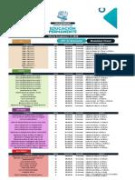 Oferta Academica ITLA Eduacion permanente