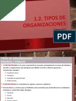 1.2 Tipos de organizaciones MMT(1).pptx