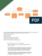 Administração de serviços e da produção.doc