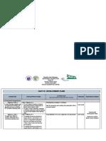 aloha-indv.development plan