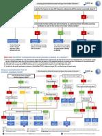 LDM1-Module-3-Decision-Tree sample