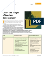 STAGES OF TEACHER DEVELOPMENT (1)111.pdf