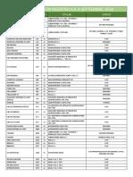 8-PRODUCTOS-CON-REGISTRO-ICA-A-SEPTIEMBRE-2018.pdf