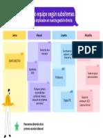 Papercraft Moodboard Brainstorm