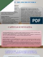 codigo penal.pptx