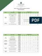 resultado-preliminar-residencia-pedagogica