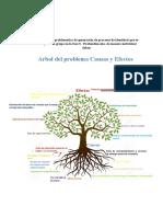 arbol del problema causas y efecto y medios y fines..docx