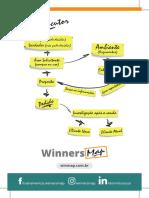 mapa-winners