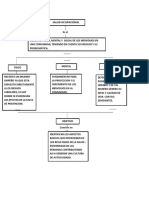 Mapa-Conceptual-Sena-Salud-Ocupacional
