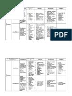 VIAS DE ADMINISTRACION DE LOS FARMACOS Taller de Simulación.docx