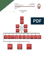 ANEXO E ORGANIGRAMA DE LA ADMINISTRACION PUBLICA MUNICIPAL