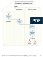 Batch Management in Outbound Processing (1V7)_ Process Diagrams