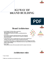 Brand architecture.Compiled