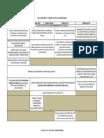 TABLA COMPARATIVA - NORMATIVA PLD DE LOS REGULADORES