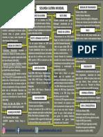 MAPA CONCEITUAL - SEGUNDA GUERRA MUNDIAL - INFO HISTORIA.pdf