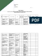 Gradul I_2022-2023_cereri (1)
