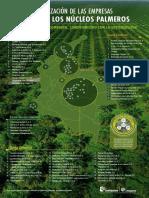 infografia-nucleos-palmeros-2019