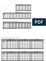 estatisticas-empresarias-em-cabo-verde-2010-a-2017-1