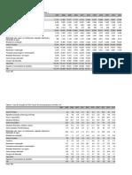 quadros_contas-nacionais-2007_2017-publicacao