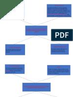 CONCEPTO Y CARACTERÍSTICAS PRINCIPALES DE LAS CUENTAS NOMINALES (INGRESOS, GASTOS Y COSTOS
