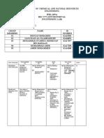 IPBL PRESENTATION RUBRIC GROUP MUSTAF.docx