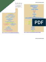 MAPA CONCEPTUAL- FORMACION PROFESIONAL, EVALUACION, VINCULACION Y EL MEBC