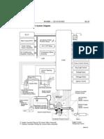 2ZR-FE_Engine_Control-System_Di