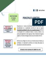 DS 168-2020-EF + DIAPOSITIVAS RA