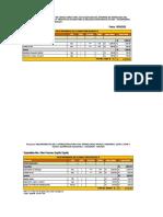 Modelo de PRESUPUESTO ANALITICO (1)