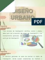 Esquema metodológico de Diseño urbano