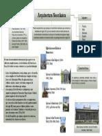 Arquitectura Neoclasica.pdf